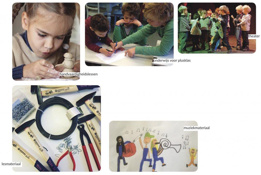 ruimteconcept basisschool multifunctionele ruimte context