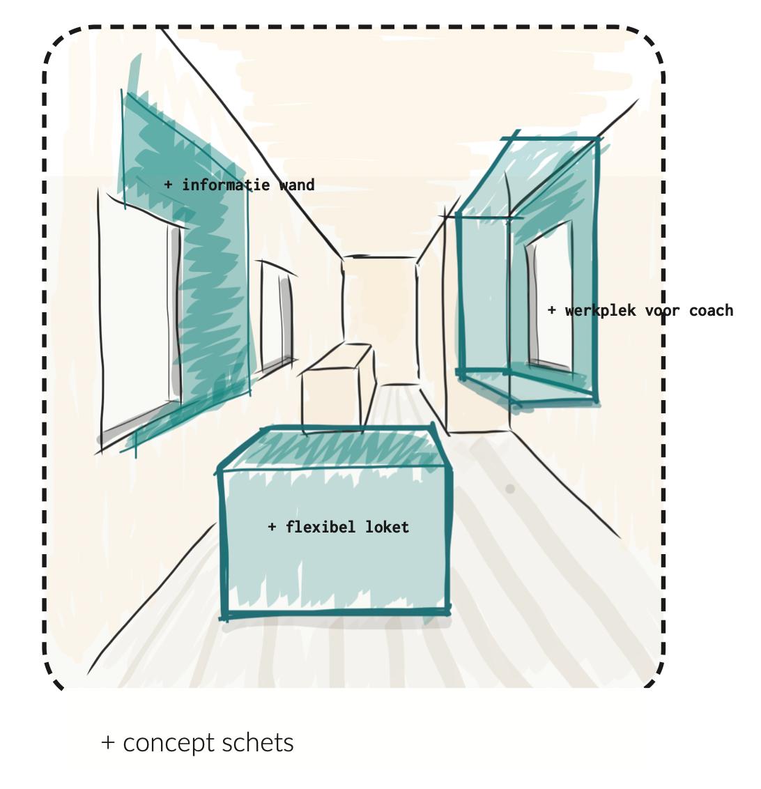 ecomobiel meierijstad concept ontwerp realisatie